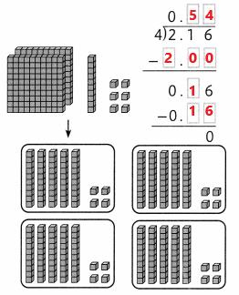 Envision-Math-Common-Core-Grade-5-Answer-Key-Topic-6-Use-Model-Strategies-to-Divide-Decimals-30.6
