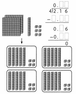 Envision Math Common Core Grade 5 Answer Key Topic 6 Use Model Strategies to Divide Decimals 30.6