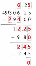 Envision-Math-Common-Core-Grade-5-Answer-Key-Topic-6-Use-Model-Strategies-to-Divide-Decimals-40.1