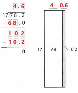 Envision-Math-Common-Core-Grade-5-Answer-Key-Topic-6-Use-Model-Strategies-to-Divide-Decimals-40.3