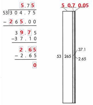 Envision-Math-Common-Core-Grade-5-Answer-Key-Topic-6-Use-Model-Strategies-to-Divide-Decimals-40.4