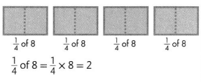 Envision Math Common Core Grade 5 Answer Key Topic 8 Apply Understanding of Multiplication to Multiply Fractions 22.5