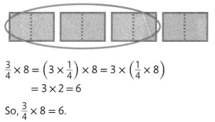 Envision Math Common Core Grade 5 Answer Key Topic 8 Apply Understanding of Multiplication to Multiply Fractions 22.6