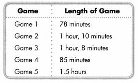 Envision Math Common Core Grade 5 Answers Topic 12 Convert Measurements 63.1