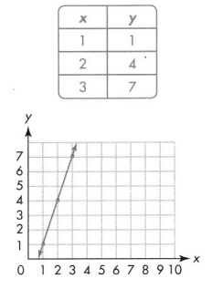 Envision Math Common Core Grade 5 Answers Topic 14 Graph Points on the Coordinate Plane 402