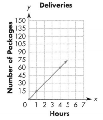 Envision Math Common Core Grade 5 Answers Topic 14 Graph Points on the Coordinate Plane 456