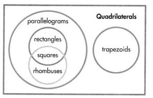 Envision Math Common Core Grade 5 Answers Topic 16 Geometric Measurement Classify Two-Dimensional Figures 70.1