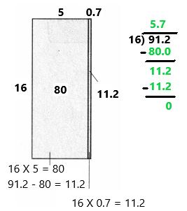 Envision-Math-Common-Core-Grade-5-Answers-Topic-6-Use-Model-Strategies-to-Divide-Decimals-59.8(1)
