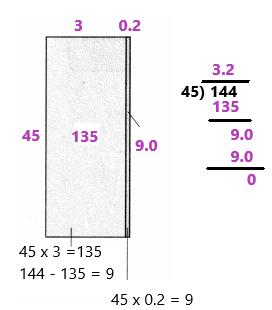 Envision-Math-Common-Core-Grade-5-Answers-Topic-6-Use-Model-Strategies-to-Divide-Decimals-59.8(4)