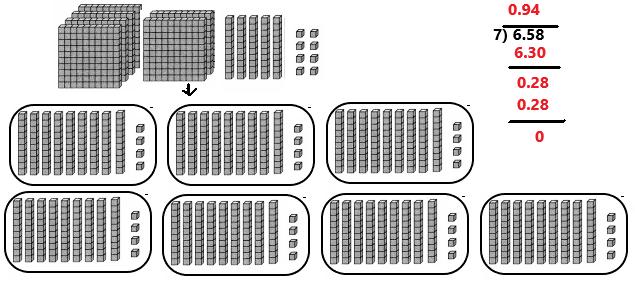 Envision-Math-Common-Core-Grade-5-Answers-Topic-6-Use-Model-Strategies-to-Divide-Decimals-60.2