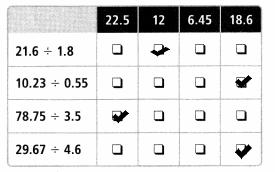 Envision-Math-Common-Core-Grade-5-Answers-Topic-6-Use-Model-Strategies-to-Divide-Decimals-70.1