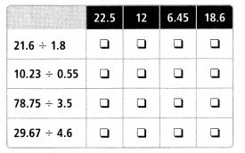 Envision Math Common Core Grade 5 Answers Topic 6 Use Model Strategies to Divide Decimals 70.1
