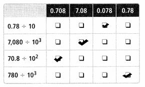 Envision-Math-Common-Core-Grade-5-Answers-Topic-6-Use-Model-Strategies-to-Divide-Decimals-85.1