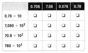 Envision Math Common Core Grade 5 Answers Topic 6 Use Model Strategies to Divide Decimals 85.1