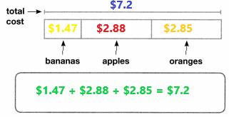 Envision-Math-Common-Core-Grade-5-Answers-Topic-6-Use-Model-Strategies-to-Divide-Decimals-87.2
