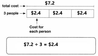Envision-Math-Common-Core-Grade-5-Answers-Topic-6-Use-Model-Strategies-to-Divide-Decimals-87.3