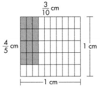 Envision Math Common Core Grade 5 Answers Topic 8 Apply Understanding of Multiplication to Multiply Fractions 41.4
