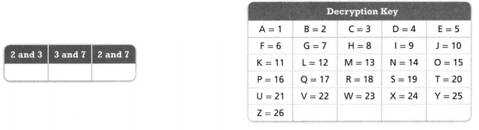 Envision Math Common Core Grade 6 Answer Key Topic 3 Numeric And Algebraic Expressions 15.7