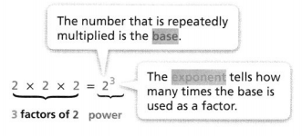 Envision Math Common Core Grade 6 Answer Key Topic 3 Numeric And Algebraic Expressions 6.6