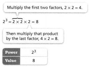 Envision Math Common Core Grade 6 Answer Key Topic 3 Numeric And Algebraic Expressions 6.7