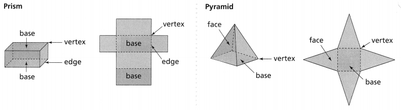 Envision Math Common Core Grade 6 Answer Key Topic 7 Solve Area, Surface Area, And Volume Problems 97