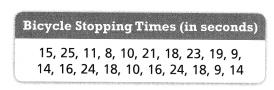 Envision Math Common Core Grade 6 Answer Key Topic 8 Display, Describe, And Summarize Data 50