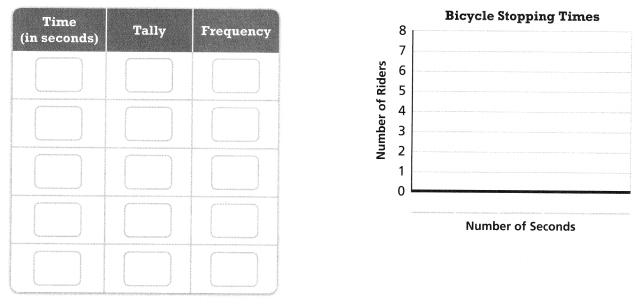Envision Math Common Core Grade 6 Answer Key Topic 8 Display, Describe, And Summarize Data 51
