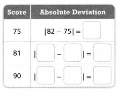 Envision Math Common Core Grade 6 Answer Key Topic 8 Display, Describe, And Summarize Data 59