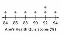 Envision Math Common Core Grade 6 Answer Key Topic 8 Display, Describe, And Summarize Data 60
