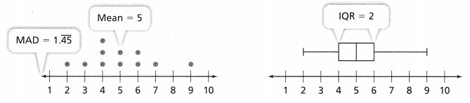 Envision Math Common Core Grade 6 Answer Key Topic 8 Display, Describe, And Summarize Data 61
