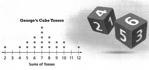 Envision Math Common Core Grade 6 Answer Key Topic 8 Display, Describe, And Summarize Data 78