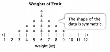 Envision Math Common Core Grade 6 Answer Key Topic 8 Display, Describe, And Summarize Data 79
