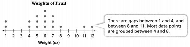 Envision Math Common Core Grade 6 Answer Key Topic 8 Display, Describe, And Summarize Data 80