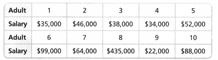 Envision Math Common Core Grade 6 Answer Key Topic 8 Display, Describe, And Summarize Data 84