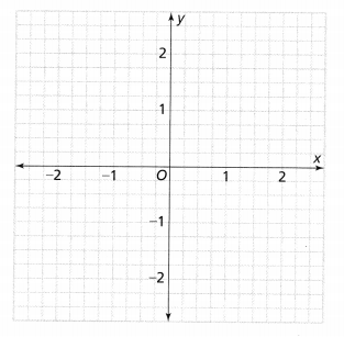 Envision Math Common Core Grade 6 Answers Topic 2 Integers and Rational Numbers 58.1