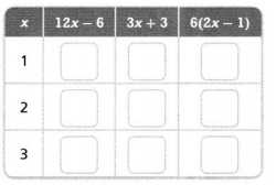 Envision Math Common Core Grade 6 Answers Topic 3 Numeric And Algebraic Expressions 80.4