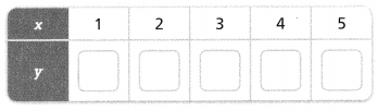 Envision Math Common Core Grade 6 Answers Topic 4 Represent And Solve Equations And Inequalities 124