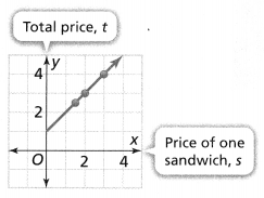 Envision Math Common Core Grade 6 Answers Topic 4 Represent And Solve Equations And Inequalities 126