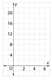 Envision Math Common Core Grade 6 Answers Topic 4 Represent And Solve Equations And Inequalities 128