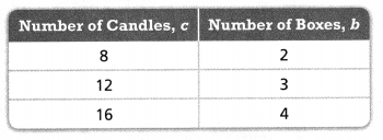 Envision Math Common Core Grade 6 Answers Topic 4 Represent And Solve Equations And Inequalities 78