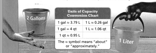 Envision Math Common Core Grade 6 Answers Topic 5 Understand And Use Ratio And Rate 132