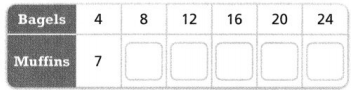 Envision Math Common Core Grade 6 Answers Topic 5 Understand And Use Ratio And Rate 139