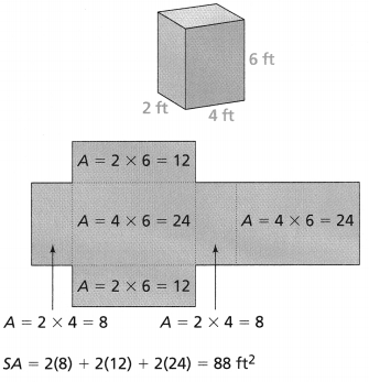 Envision Math Common Core Grade 6 Answers Topic 7 Solve Area, Surface Area, And Volume Problems 199