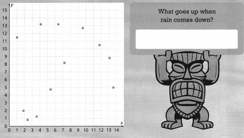Envision Math Common Core Grade 6 Answers Topic 7 Solve Area, Surface Area, And Volume Problems 209