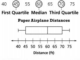 Envision Math Common Core Grade 6 Answers Topic 8 Display, Describe, And Summarize Data 96