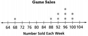 Envision Math Common Core Grade 6 Answers Topic 8 Display, Describe, And Summarize Data 99