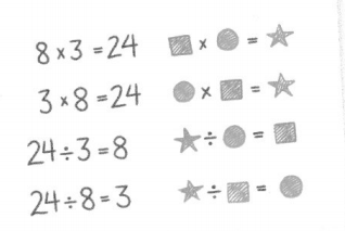Envision Math Common Core Grade 7 Answer Key Topic 1 Rational Number Operations 71