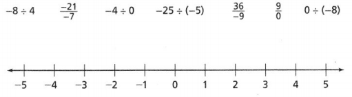 Envision Math Common Core Grade 7 Answer Key Topic 1 Rational Number Operations 79