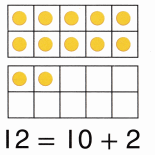 Envision Math Common Core Grade K Answer Key Topic 10 Compose and Decompose Numbers 11 to 19 102