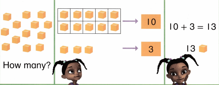 Envision Math Common Core Grade K Answer Key Topic 10 Compose and Decompose Numbers 11 to 19 2.2